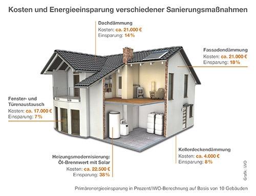 aktuelles mundt gmbh hildesheim. Black Bedroom Furniture Sets. Home Design Ideas